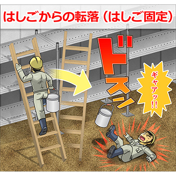 A-11.はしごからの転落(はしご固定)ドスン